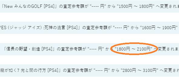 宅配買取BUY王(バイキング)査定結果