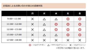 スリビア チャレンジコース500円購入方法!